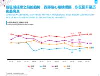 衡量城乡差距什么指数_城乡消费差距_城乡居民收入差距指数