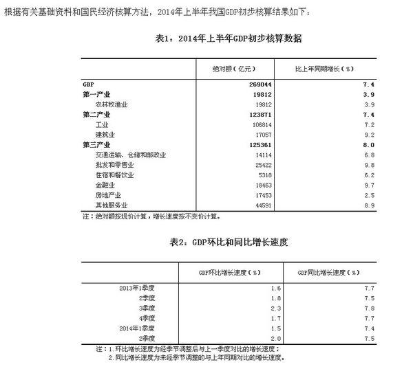 配置海外资产_g7国家海外资产净额比较_日本 海外资产