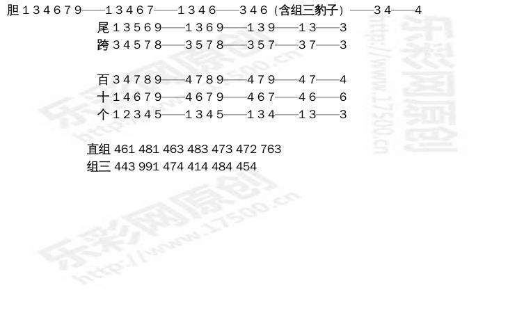 3d开奖结果_于海滨3d预测免费直选_3d309期预测